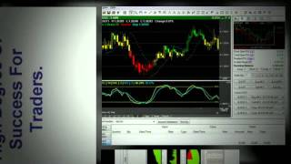 Sniper Forex Offers Phenomenal Accuracy And Success For Forex Traders
