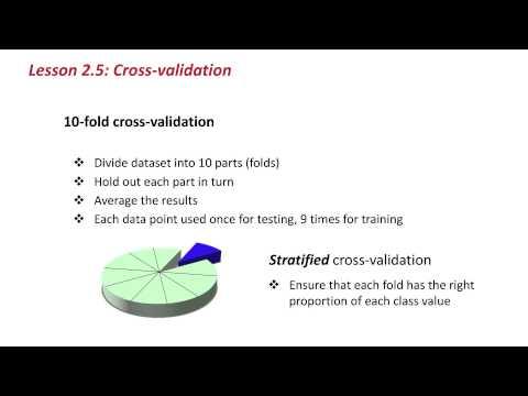 Data Mining with Weka (2.5: Cross-validation)