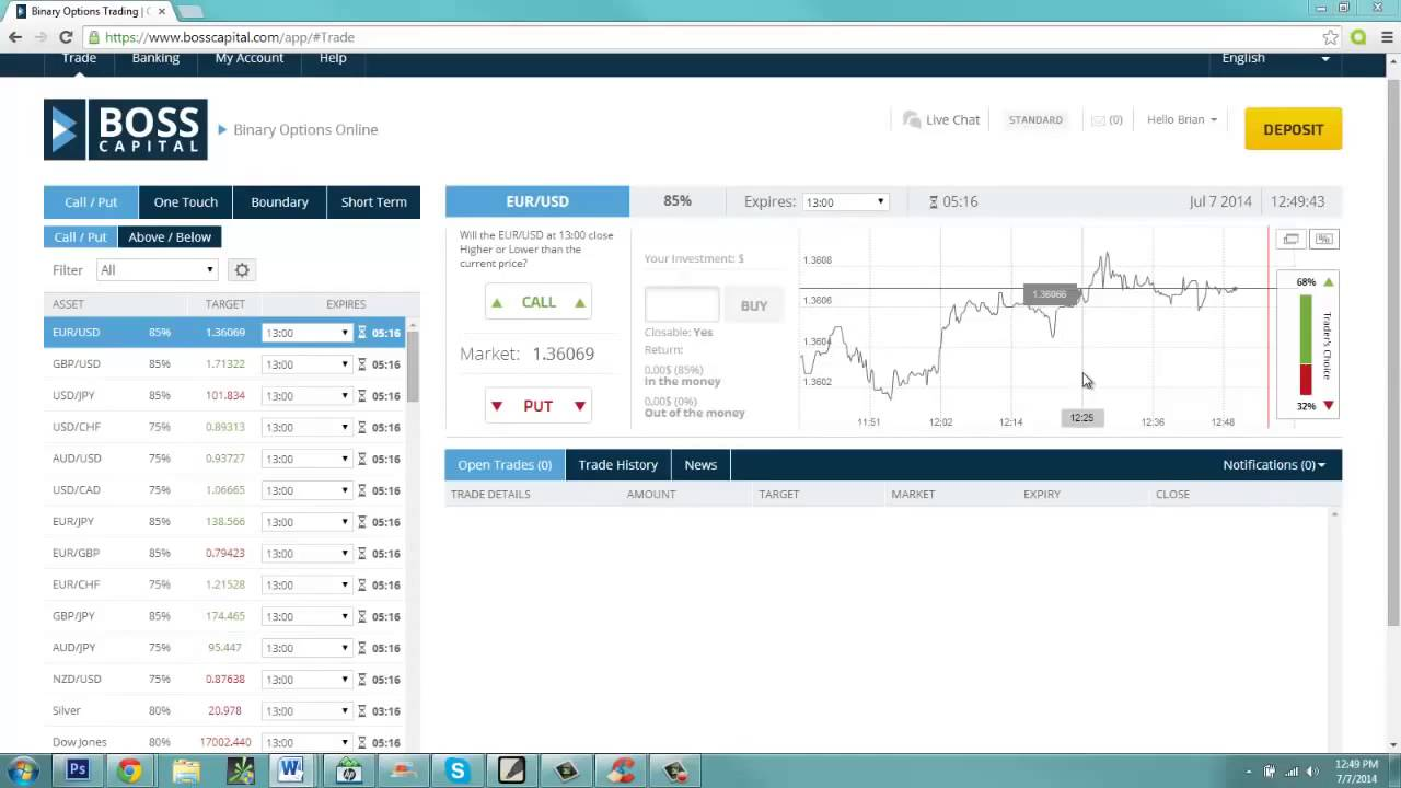 Boss capital binary options demo