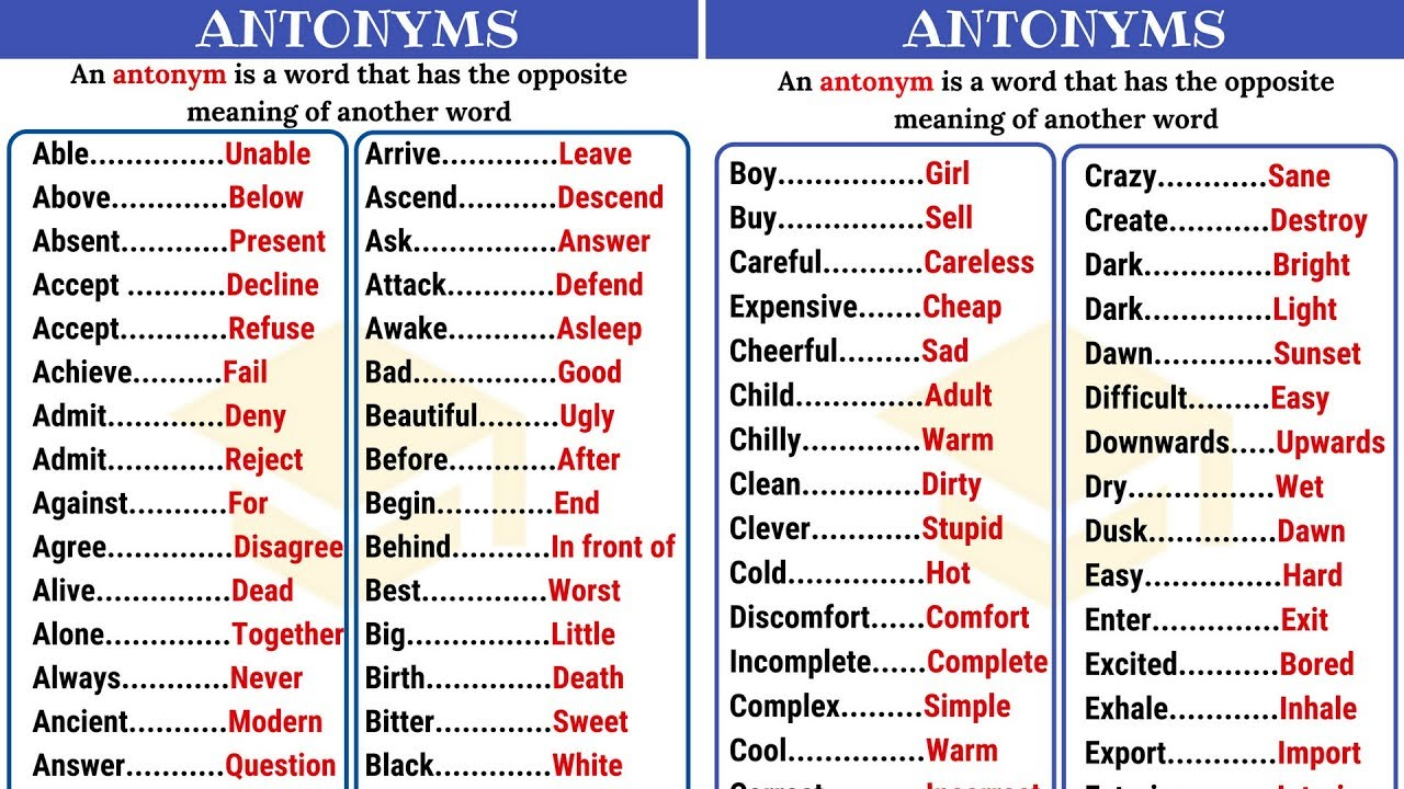 Opposite: Learn 120+ Common Opposites in English from A-Z | Antonyms List  (Part I)