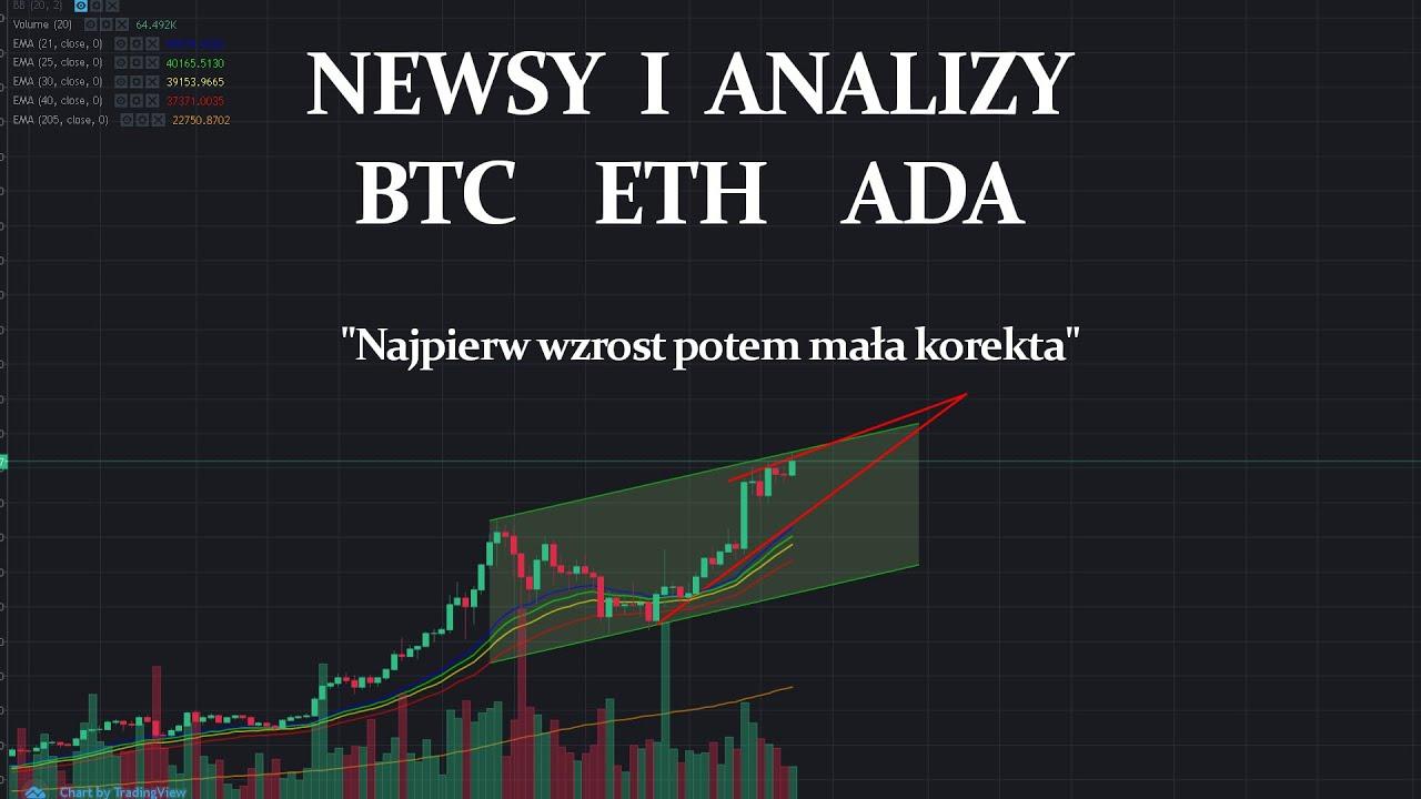 bitcoin trading analiză live