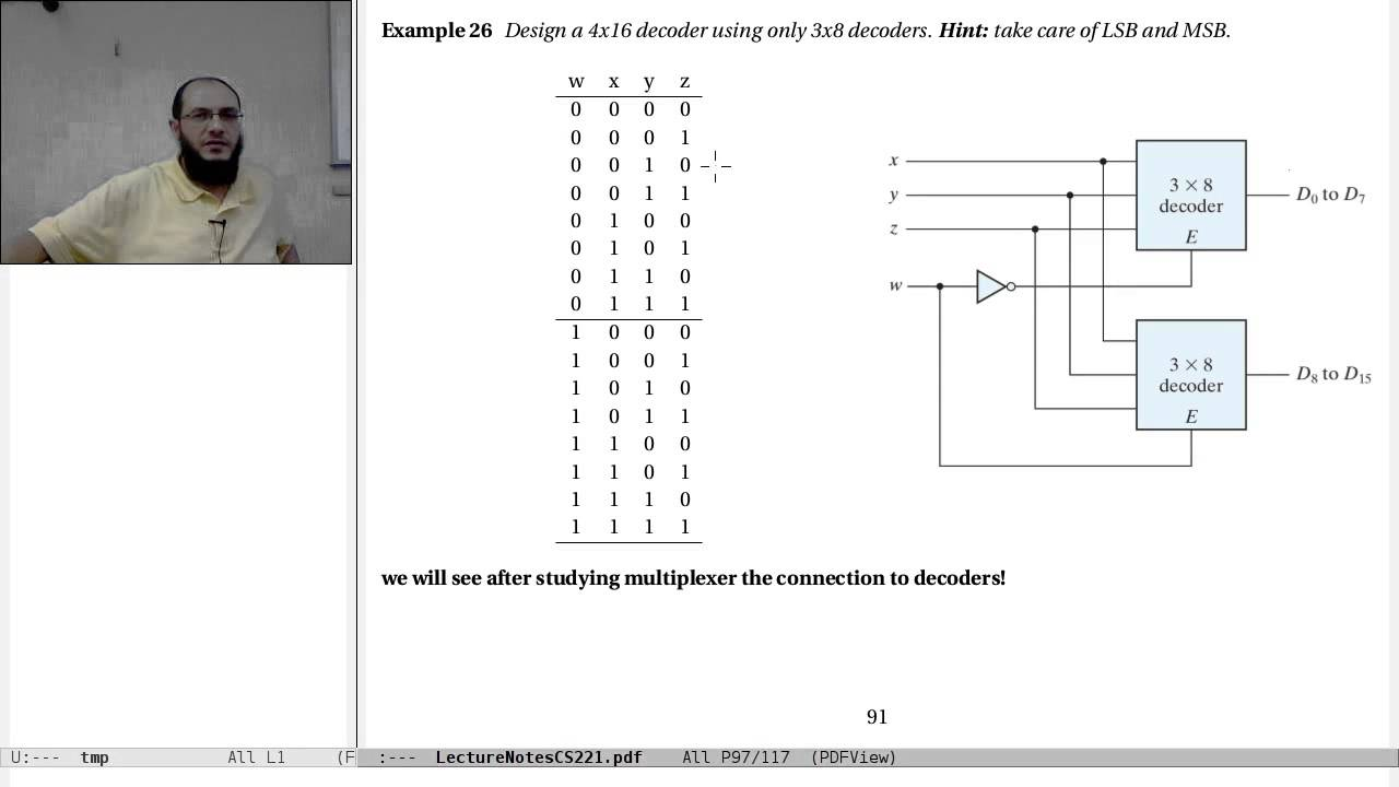 04 D Combinational Logic Decoders Encoders Youtube Diagram 2x4 Decoder