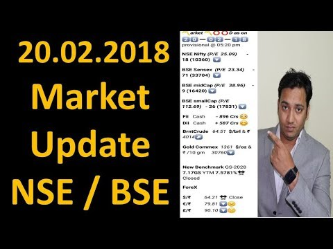 SENSEX, NIFTY LEVELS UPDATES | INDIAN MARKETS |NSE  | BSE | Sensex | Nifty | LEVEL ON 20/02/2018