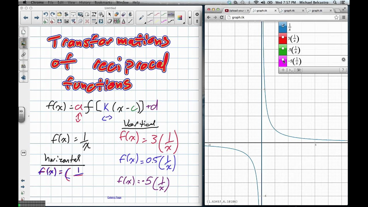 transformations of reciprocal functions grade 11 university lesson 1