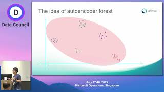 Autoencoder Forest for Anomaly Detection from IoT Time Series | SP Group
