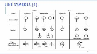 Most Usable Symbols In Electrical Engineering Section