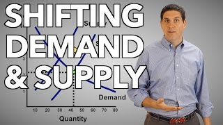 Shifting Demand and Supply- Econ 2.3