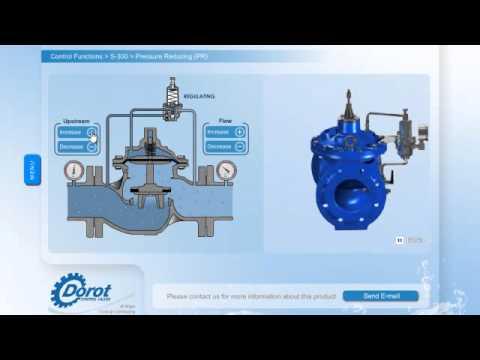 Hidroval peru valvula reductora de presion s300 dorot - Valvula reductora de presion ...