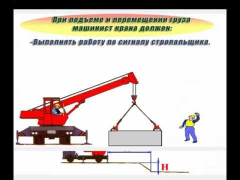 Видео Инструкция по охране труда для автотранспортных предприятий
