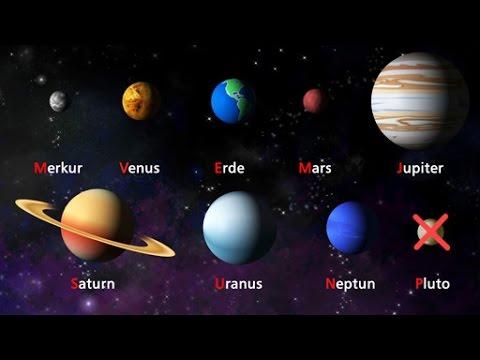 Sonnensystem Deutsch