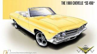 1969 Chevelle SS496 Blog Part 1 - Deadline: SEMA, 2007 V8TV-Video