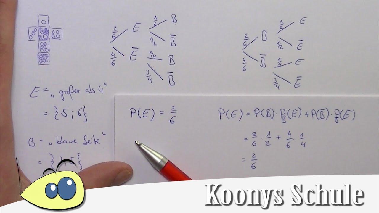 Nett Beispiele Für Bilddiagramme Ideen - Elektrische Schaltplan ...