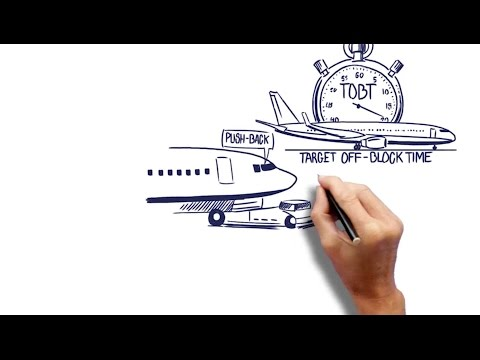 How Does A-CDM Work? (Airport Collaborative Decision Making)