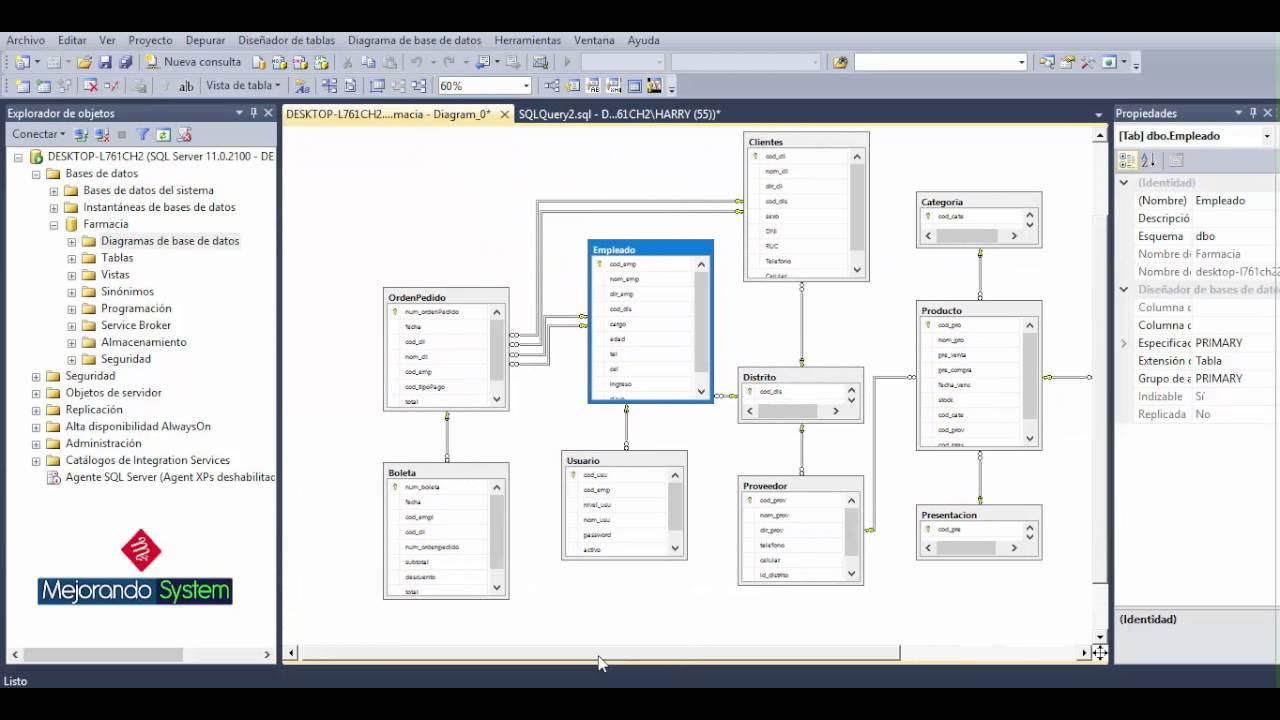 Crear Base De Datos En SQL D.B. Farmacia Descargar Codigo