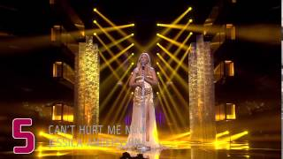 Melodifestivalen 2015 - Final Recap (All Songs)