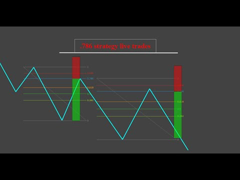 HOW to trade using FIB retracement .786 (live forex trading throughout the week)