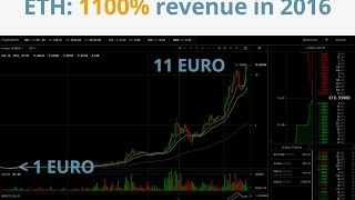 Ethereum: 1100% revenue in 2016! How to invest in and buy ethereum
