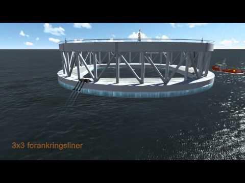 Arctic Offshore Farming