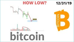 BITCOIN: HOW LOW BTC WILL DROP: RIPPLE XPR TO BE EXPLOSIVE IN 2020
