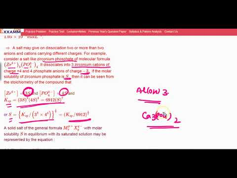 Introduction To Solubility And Solubility Product Constant
