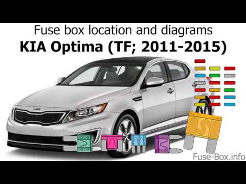 2011 kia optima fuse diagram    fuse    box location and diagrams    kia       optima     tf     2011    2015     fuse    box location and diagrams    kia       optima     tf     2011    2015
