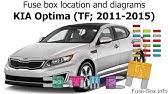 Fuse Box Location And Diagrams Kia Optima Magentis Ms 2000 2006 Youtube