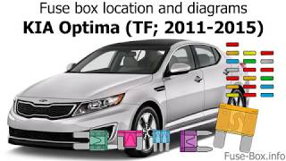 Fuse box location and diagrams: KIA Optima (TF; 2011-2015)
