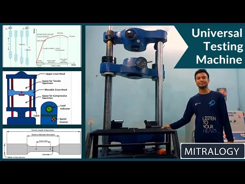 Universal Testing Machine - Procedure and Calculation | Tensile Strength, Yield Test