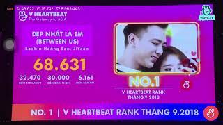 Gambar cover Đẹp nhất là em (Jiyeon x Soobin) - No 1 VHeartBeat Rank September 2018