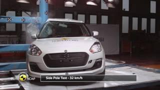 Euro NCAP Crash Test of Suzuki Swift
