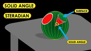 steradian as unit of solid angle animated