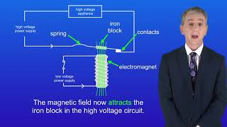 GCSE Physics (9-1 Triple) Electromagnetic Devices