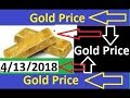 Today  gold rate(price) IN pakistan 4/12/2018(gold rate in pakistan today)