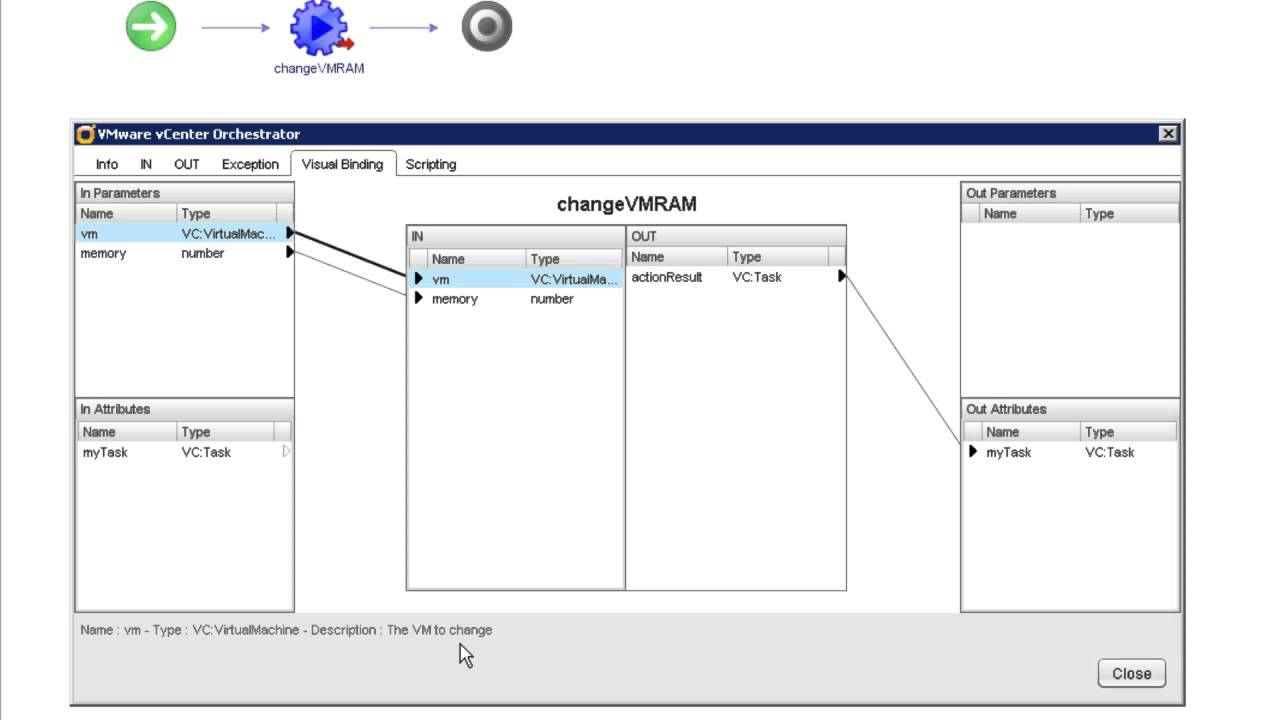 vCenter Orchestrator: Invoking Actions