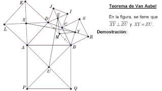 El teorema de Van Aubel Video