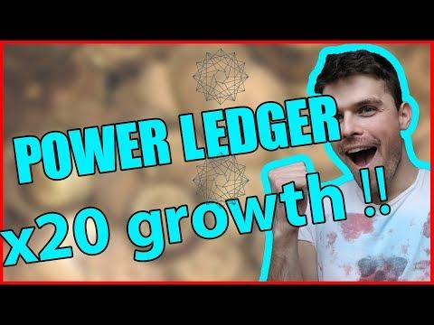 Power Ledger- 20X Growth For The Energy Coin !!
