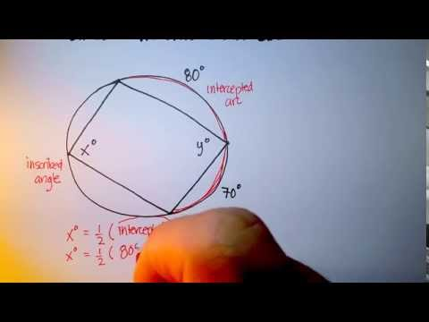 Circles: Inscribed Angles (Quadrilateral)