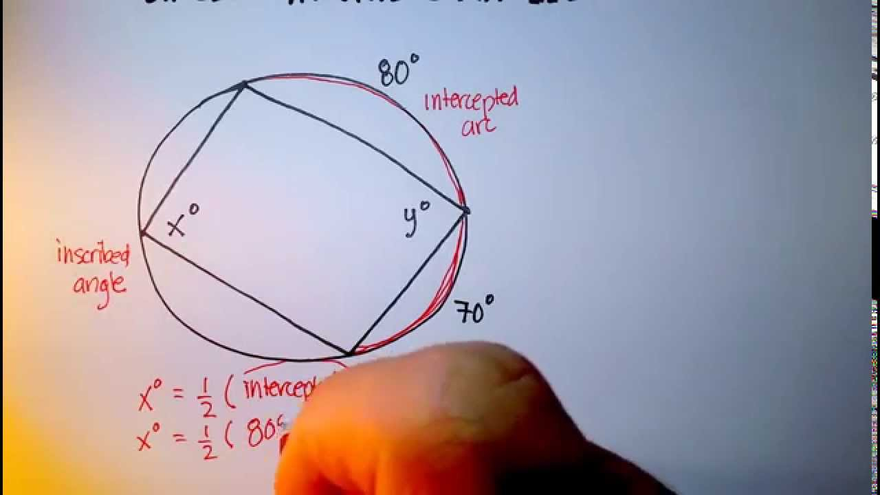 Circles Inscribed Angles Quadrilateral