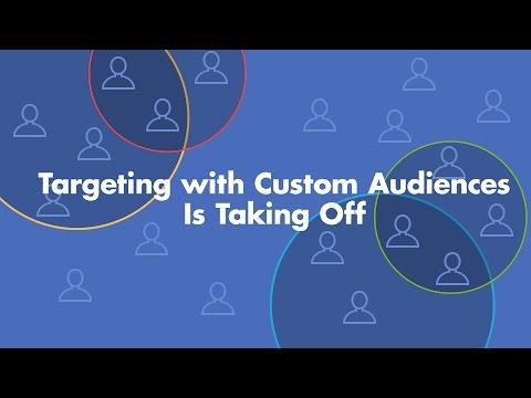 Targeting with Custom Audiences to Rule Advertising: Social Media Minute