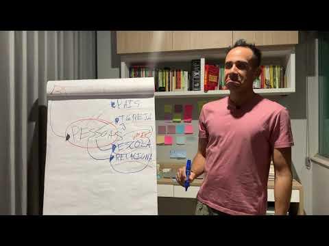 Preparação Emocional Para Concursos Públicos -Episódio 04 - Bloqueios E Sabotagem / Yuri Lima