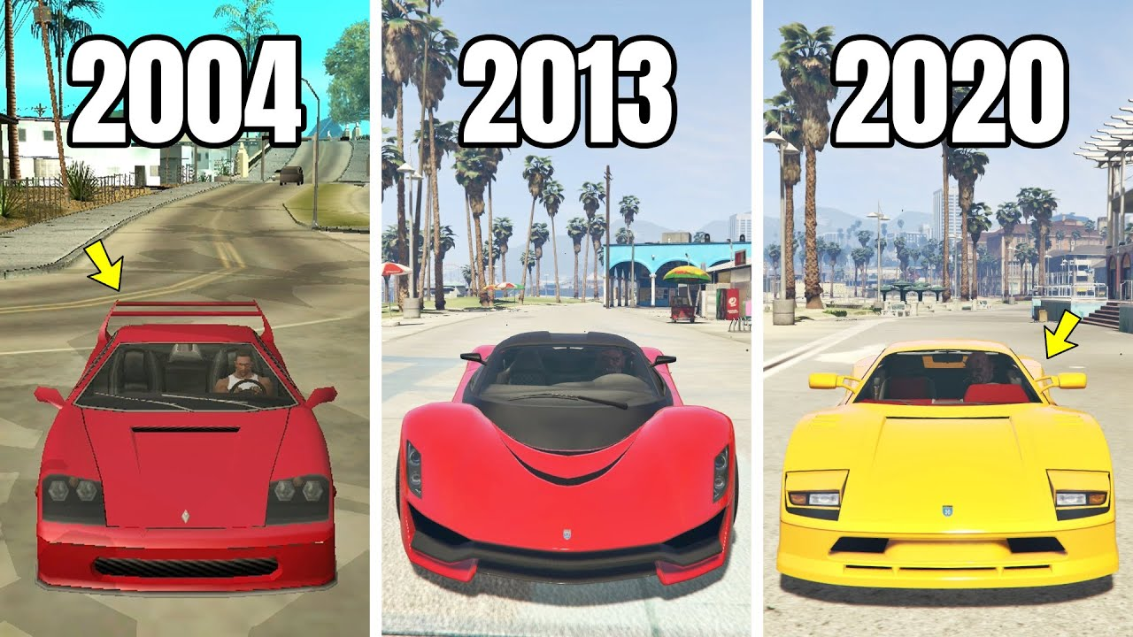 Evolution of TURISMO in GTA Games (2004 - 2020)