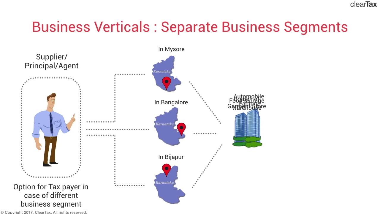verticals in business