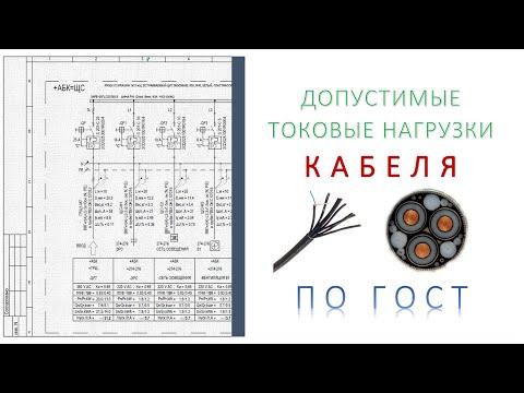 Как узнать допустимое сечение или допустимый ток кабеля, провода, проводки
