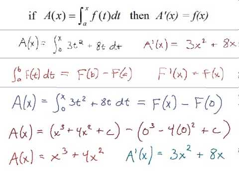 Second Fundamental Theorem of Calculus - Introduction by Example ...