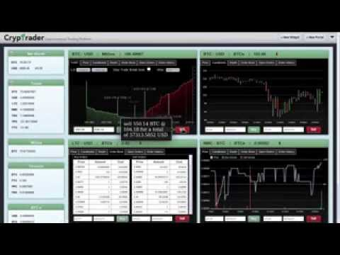 Top binary options brokers on the web for 2017 listed and reviewed
