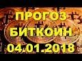 BTC/USD — Биткойн Bitcoin прогноз цены / график цены на 4.01.2018 / 4 января 2018 года