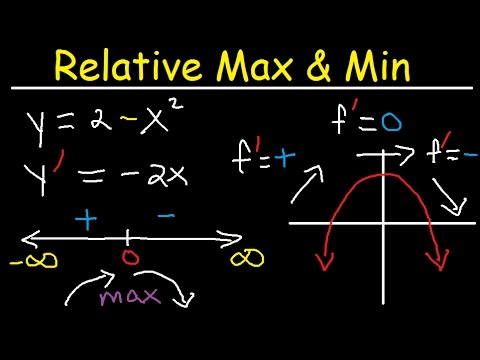 Relative Extrema, Local Maximum and Minimum, First Derivativ