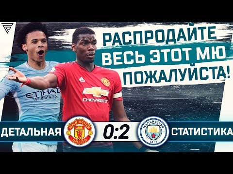 ПОЧТИ ВЕСЬ МАТЧ ПЕШКОМ • МАН СИТИ ЧЕМПИОН АПЛ? • Манчестер Юнайтед Манчетер Сити 0 2 Обзор матча