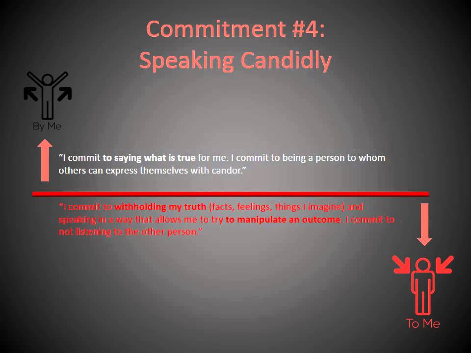 Speaking As A Leader Pdf