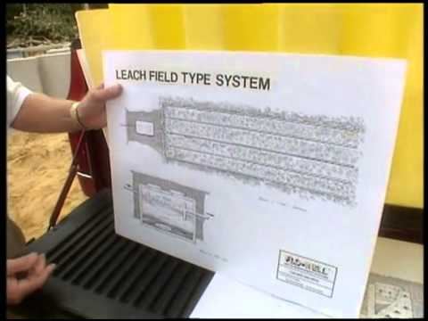 Aerobic Septic System Cost in Barberton